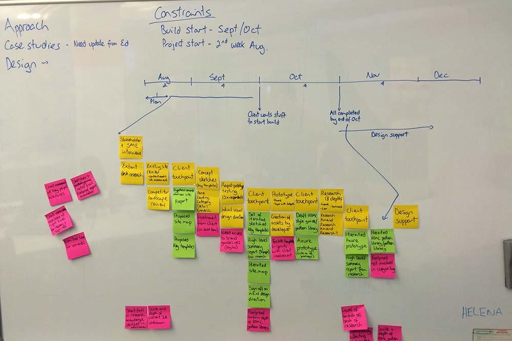 CaseStudy_Allianz_Planning